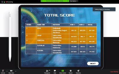 """Ciptakan Ide Aplikasi Bernama """"Trashy"""", Tiga Mahasiswa Teknik Informatika Raih Juara Pertama Kompetisi TechnoFair 7.0"""