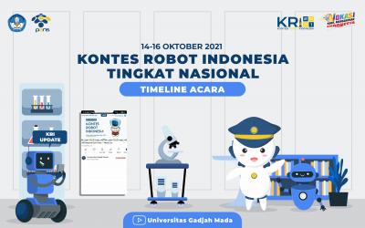 Timeline Kegiatan dalam Kontes Robot Indonesia (KRI) Nasional 2021